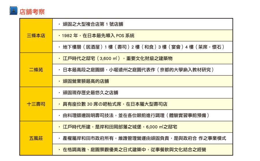 前進到日本頑固,向社長學會餐飲經營,日本餐飲經營管理研修團將於2016年5月30日出團 共五天,以主題研修的方式進行,體驗精緻規劃之日本旅遊推薦行程,品嘗推薦的日本美食,日本文化體驗,知識的饗宴,保險(200萬旅平險,50萬意外傷害醫療險,50萬海外疾病醫療保險)報名請洽中國生產力中心之知識分享與客服中心