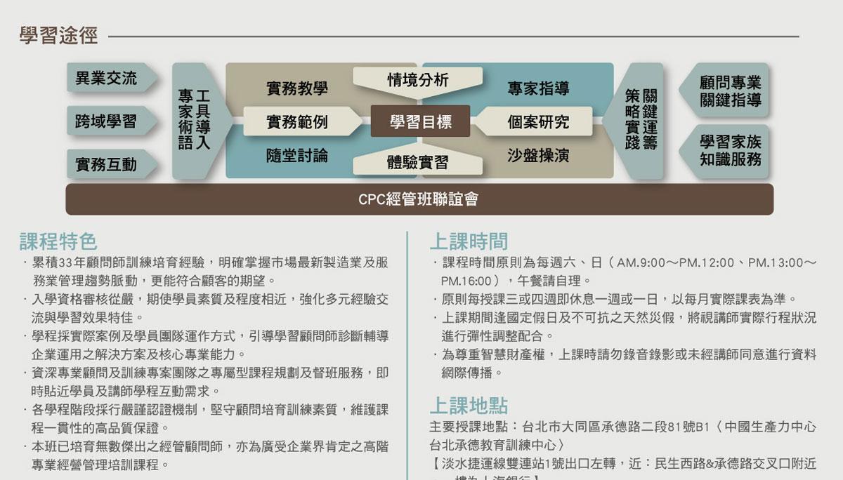 課程資訊-第34屆經營管理顧問師班