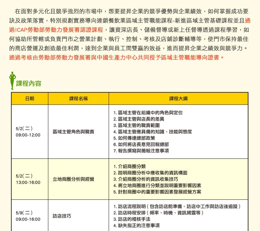 連鎖餐飲業區域主管(四級)職能課程-新進區域主管基礎課程