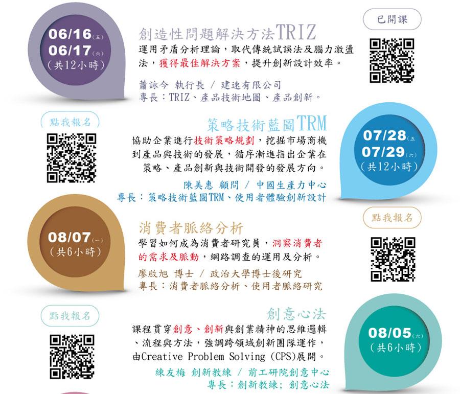 研發管理系列課程-台北班