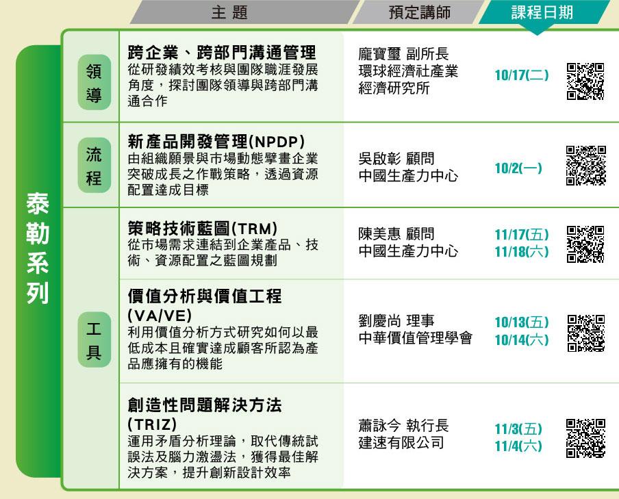 第17屆研發管理經理人班-台北班第二梯次