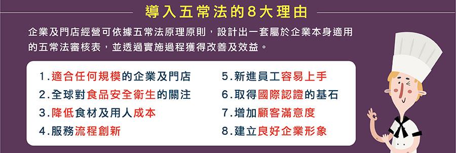 【餐飲業開源節流煉金術】五常法綠帶及藍帶認證培訓課程