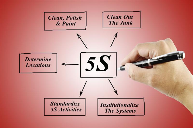 推行5S管理之成功要素