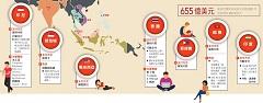 地理 文化 語言大不同》跨境電商先過3關 激戰7,000家東南亞新創