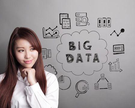 大數據思維之新顧客關係管理