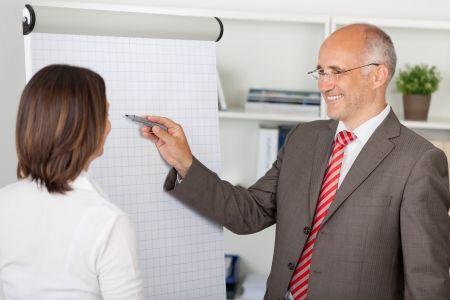 以企業教練技術,提升核心幹部2種管理能力與3種領導行為,能促使公司業績大幅成長 -以某全台藥妝連鎖公司為例