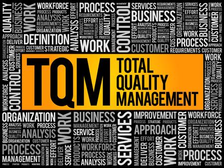 以1478原則,推動TQM 全面品質管理實務