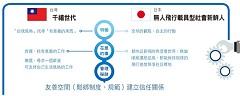 從日企新鮮人看台灣千禧世代》在背後守候 鼓勵成為白日夢冒險家