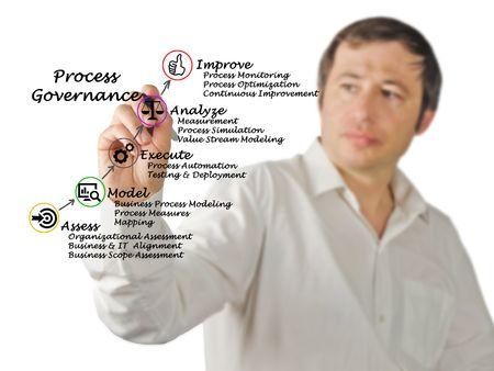 如何善用價值溪流圖進行企業流程改善