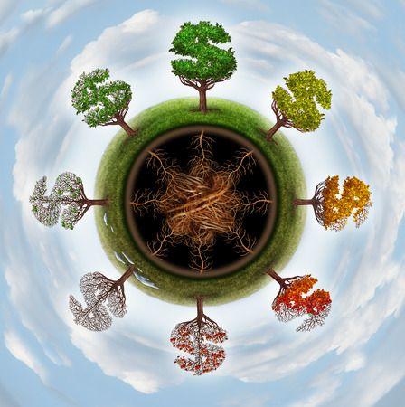 循環經濟中之生質精煉產業分析