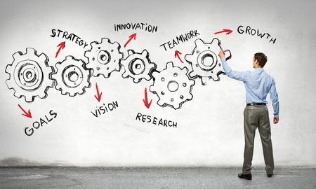 產業環境驟變趨勢下——中小企業因應之道