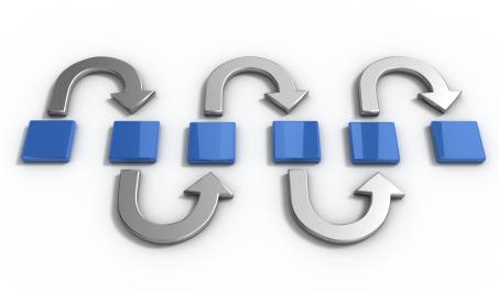 產品生命周期管理強化能力