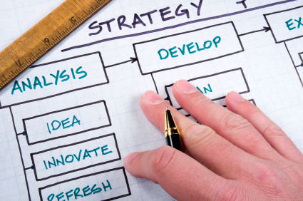 情境規劃創造未來的成功