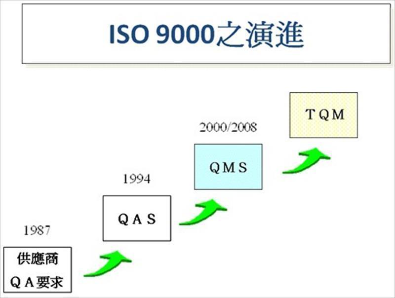 mil std 202g 中文 版