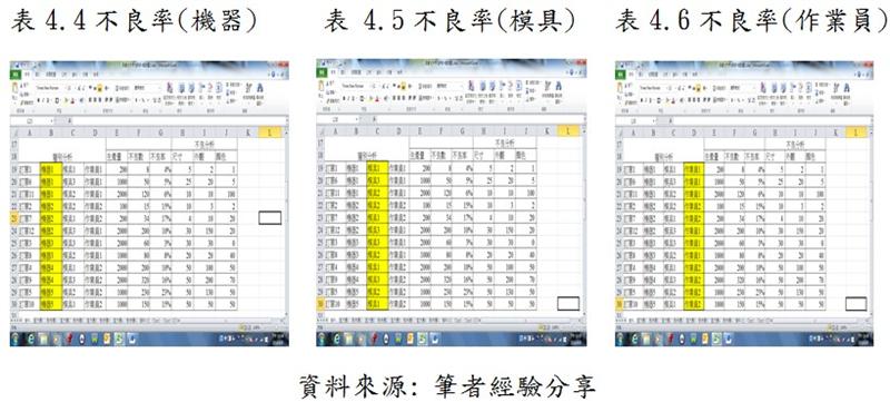 撷取製造现场大数据运用于生产监督与管理